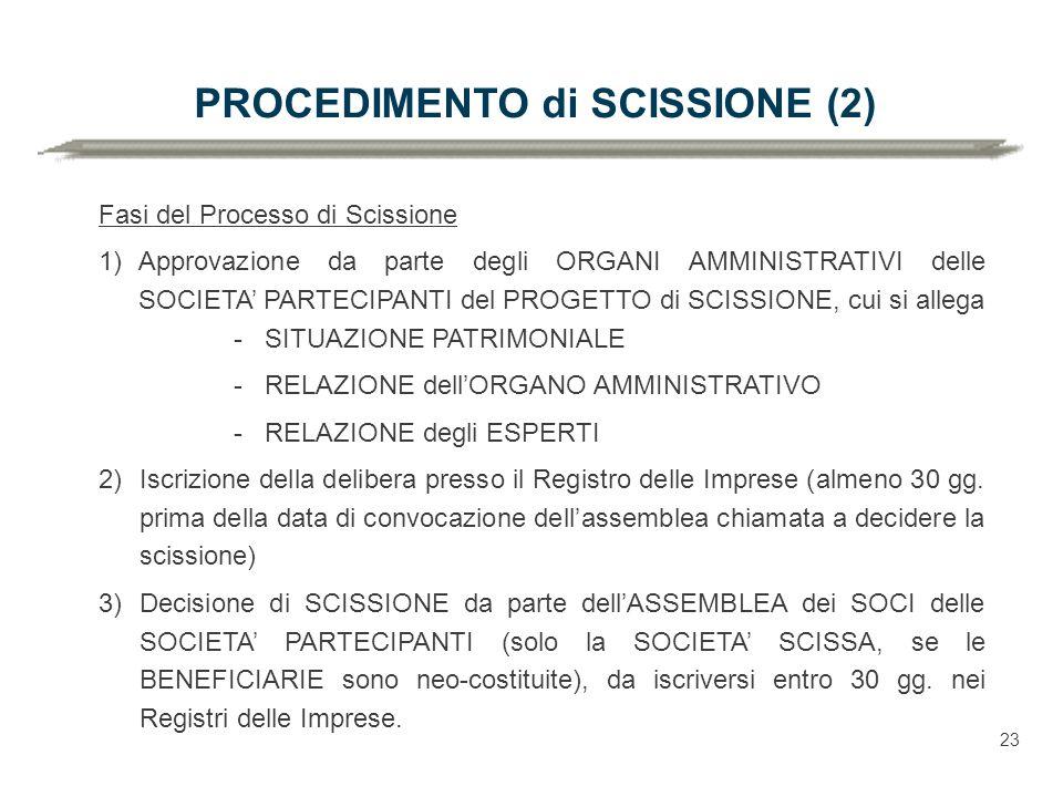 PROCEDIMENTO di SCISSIONE (2) Fasi del Processo di Scissione 1)Approvazione da parte degli ORGANI AMMINISTRATIVI delle SOCIETA' PARTECIPANTI del PROGETTO di SCISSIONE, cui si allega -SITUAZIONE PATRIMONIALE -RELAZIONE dell'ORGANO AMMINISTRATIVO -RELAZIONE degli ESPERTI 2)Iscrizione della delibera presso il Registro delle Imprese (almeno 30 gg.