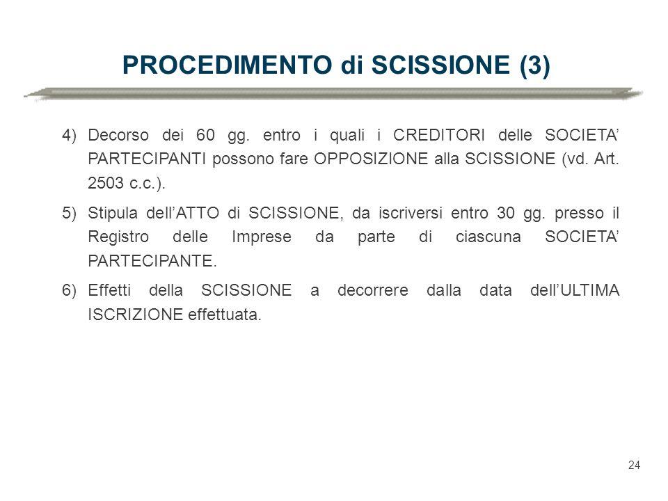 PROCEDIMENTO di SCISSIONE (3) 4)Decorso dei 60 gg.