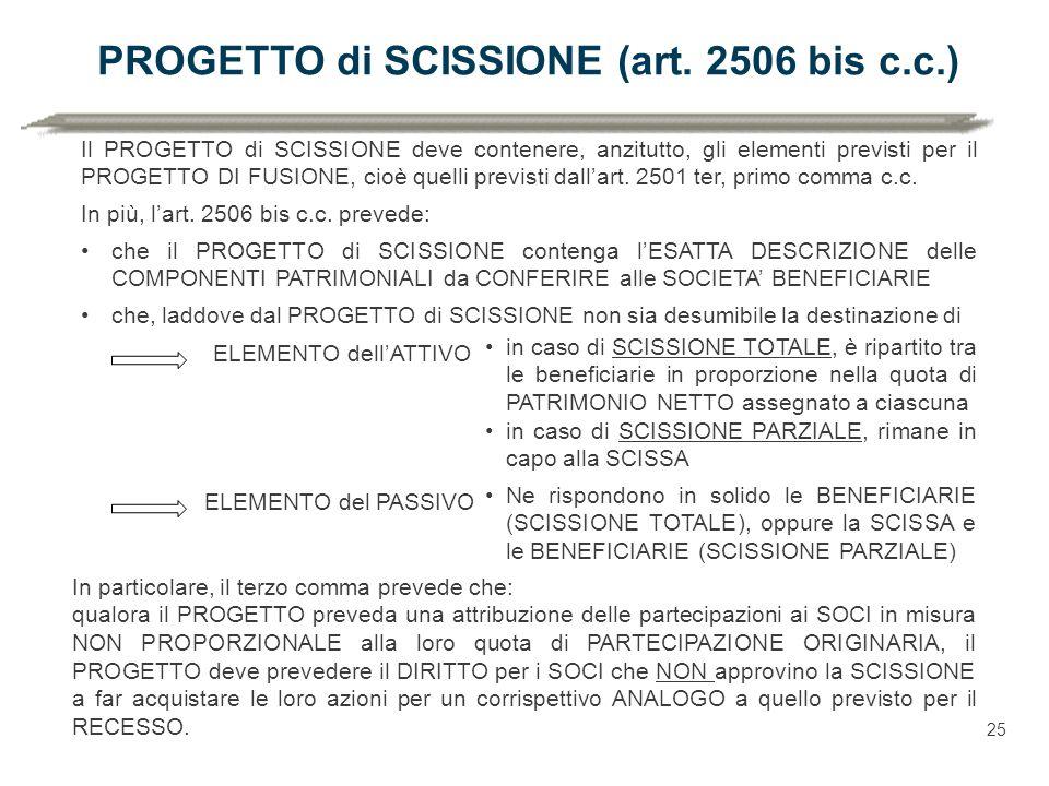 PROGETTO di SCISSIONE (art.