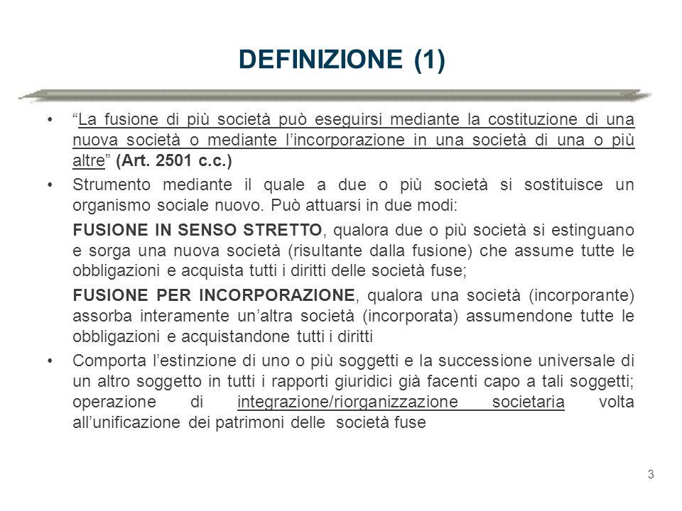DEFINIZIONE (2) Attuabile tra società dello stesso tipo (c.d.