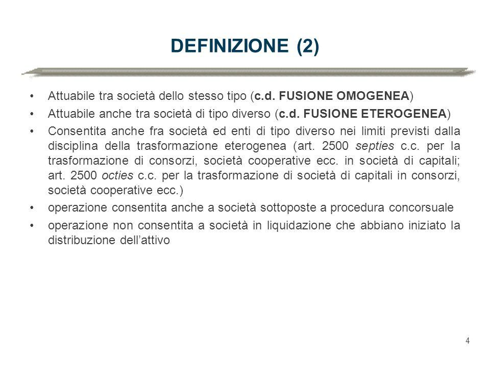 PROCEDIMENTO DI FUSIONE PROGETTO DI FUSIONE DECISIONE DEI SOCI IN ORDINE ALLA FUSIONE L'ATTUAZIONE DELLA FUSIONE: L'ATTO DI FUSIONE 5