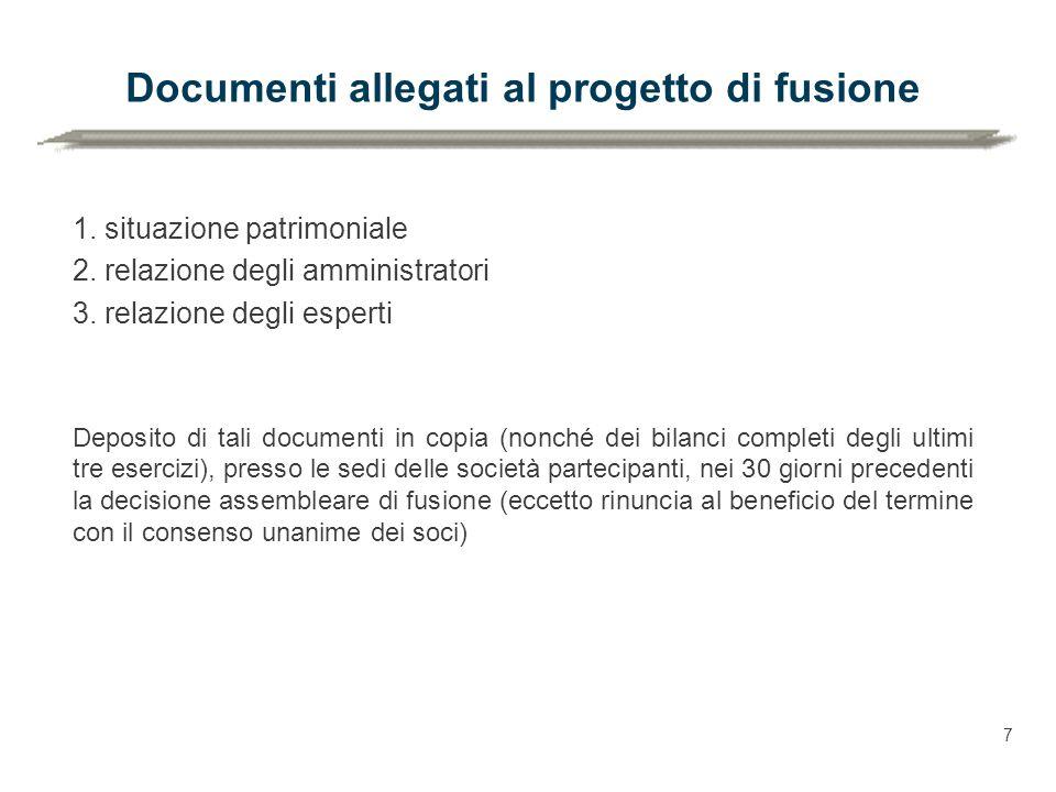 Documenti allegati al progetto di fusione 1.situazione patrimoniale 2.