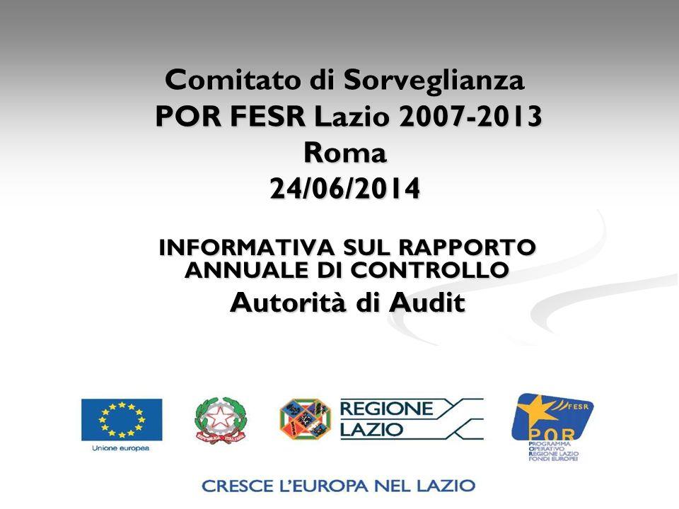 Comitato di Sorveglianza POR FESR Lazio 2007-2013 Roma 24/06/2014 INFORMATIVA SUL RAPPORTO ANNUALE DI CONTROLLO Autorità di Audit