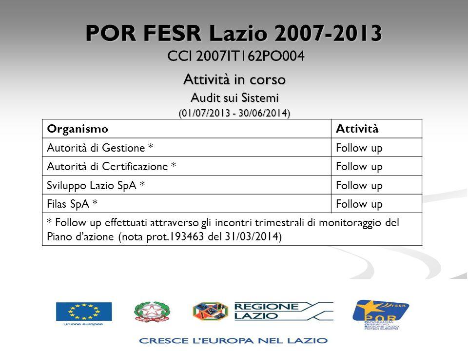 POR FESR Lazio 2007-2013 CCI 2007IT162PO004 Attività in corso Audit sui Sistemi (01/07/2013 - 30/06/2014) OrganismoAttività Autorità di Gestione *Foll