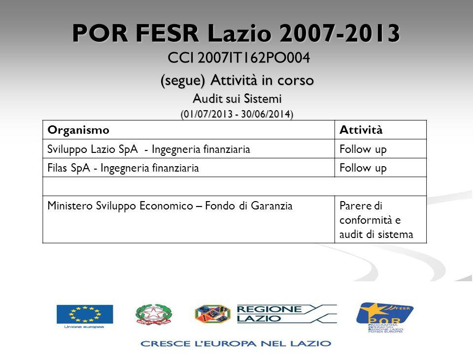 POR FESR Lazio 2007-2013 CCI 2007IT162PO004 (segue) Attività in corso Audit sui Sistemi (01/07/2013 - 30/06/2014) OrganismoAttività Sviluppo Lazio SpA
