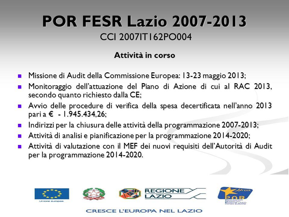 POR FESR Lazio 2007-2013 CCI 2007IT162PO004 Attività in corso Missione di Audit della Commissione Europea: 13-23 maggio 2013; Missione di Audit della