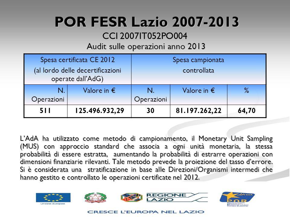 POR FESR Lazio 2007-2013 CCI 2007IT052PO004 POR FESR Lazio 2007-2013 CCI 2007IT052PO004 Audit sulle operazioni anno 2013 L'AdA ha utilizzato come meto