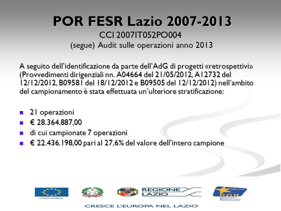 POR FESR Lazio 2007-2013 CCI 2007IT052PO004 POR FESR Lazio 2007-2013 CCI 2007IT052PO004 (segue) Audit sulle operazioni anno 2013 A seguito dell'identi