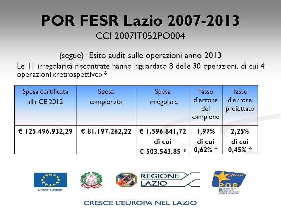POR FESR Lazio 2007-2013 CCI 2007IT052PO004 (segue) Esito audit sulle operazioni anno 2013 Le 11 irregolarità riscontrate hanno riguardato 8 delle 30