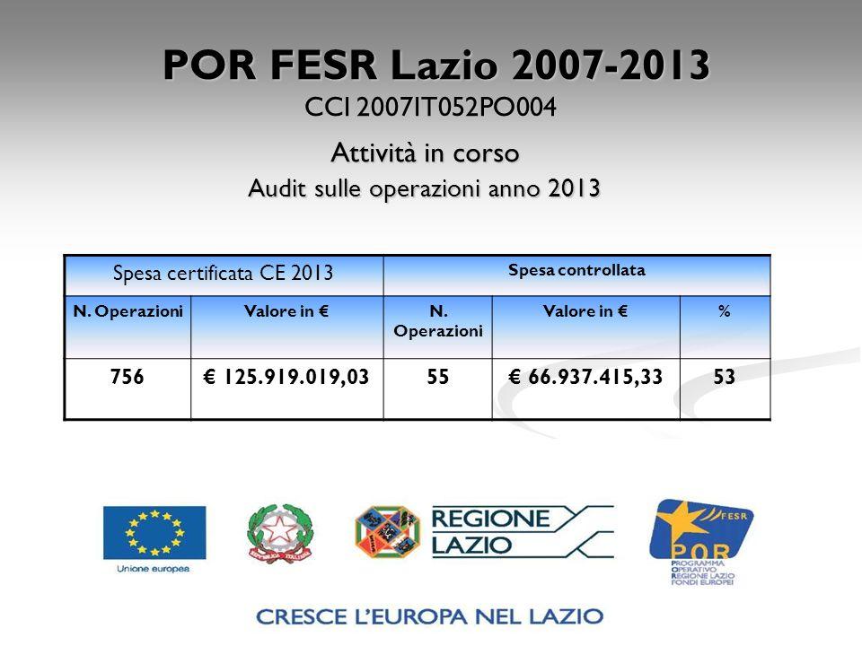 POR FESR Lazio 2007-2013 CCI 2007IT052PO004 POR FESR Lazio 2007-2013 CCI 2007IT052PO004 Attività in corso Audit sulle operazioni anno 2013 Il metodo d