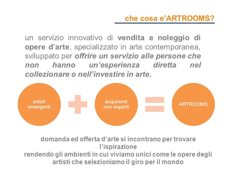 che cosa e'ARTROOMS? un servizio innovativo di vendita e noleggio di opere d'arte, specializzato in arte contemporanea, sviluppato per offrire un serv