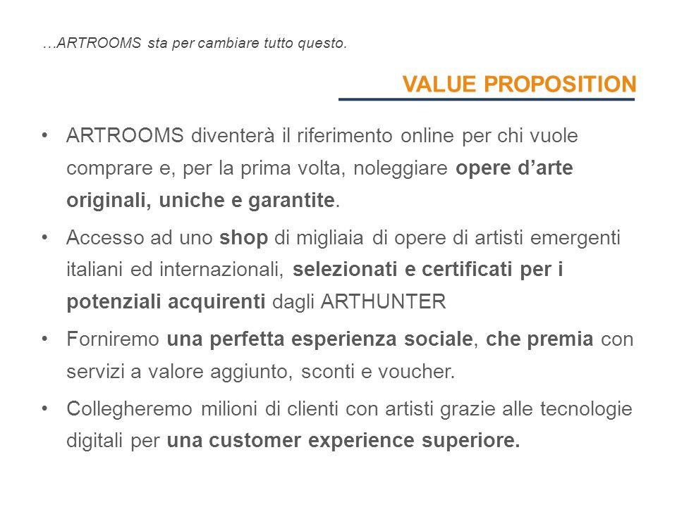 VALUE PROPOSITION ARTROOMS diventerà il riferimento online per chi vuole comprare e, per la prima volta, noleggiare opere d'arte originali, uniche e g