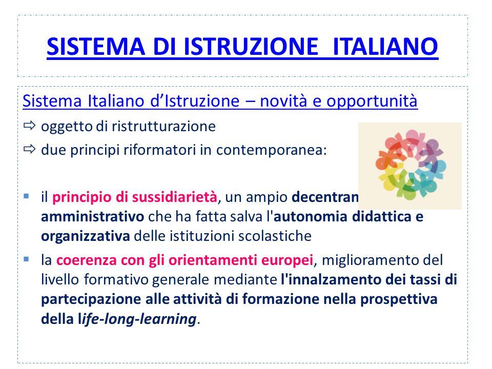 SISTEMA DI ISTRUZIONE ITALIANO Sistema Italiano d'Istruzione – novità e opportunità  oggetto di ristrutturazione  due principi riformatori in contem