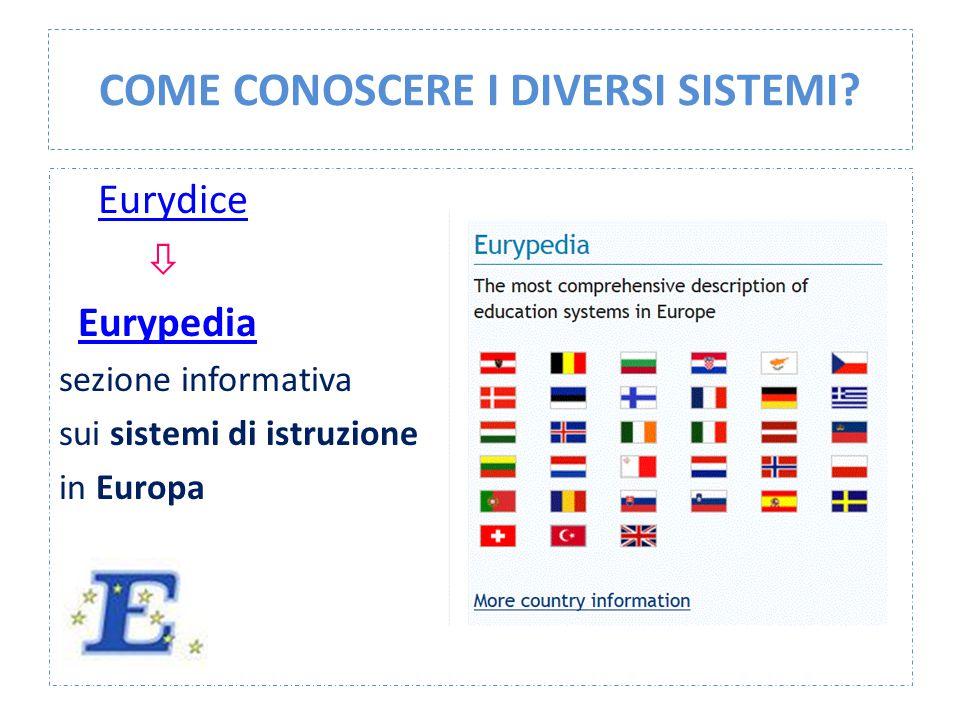 COME CONOSCERE I DIVERSI SISTEMI? Eurydice  Eurypedia sezione informativa sui sistemi di istruzione in Europa