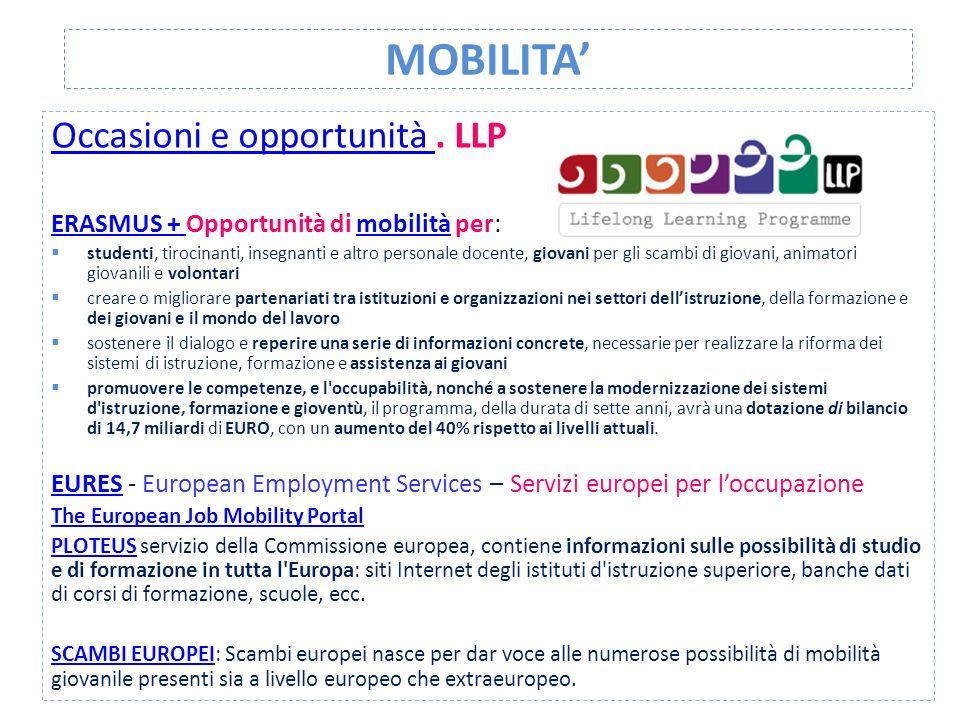 MOBILITA' Occasioni e opportunità Occasioni e opportunità. LLP ERASMUS + ERASMUS + Opportunità di mobilità per:mobilità  studenti, tirocinanti, inseg