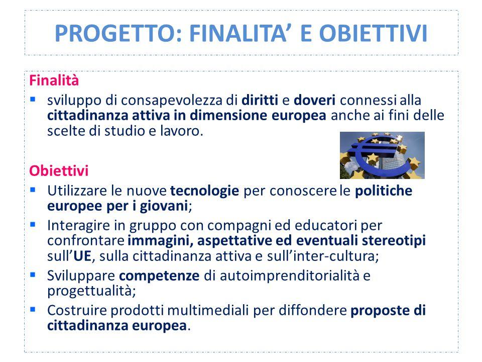 PROGETTO: FINALITA' E OBIETTIVI Finalità  sviluppo di consapevolezza di diritti e doveri connessi alla cittadinanza attiva in dimensione europea anch