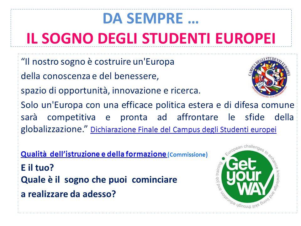 """DA SEMPRE … IL SOGNO DEGLI STUDENTI EUROPEI """"Il nostro sogno è costruire un'Europa della conoscenza e del benessere, spazio di opportunità, innovazion"""