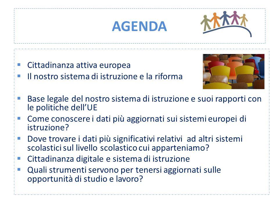 AGENDA  Cittadinanza attiva europea  Il nostro sistema di istruzione e la riforma  Base legale del nostro sistema di istruzione e suoi rapporti con