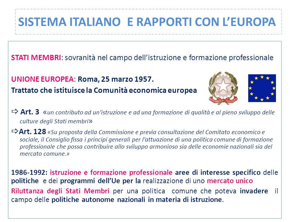 SISTEMA ITALIANO E RAPPORTI CON L'EUROPA STATI MEMBRI: sovranità nel campo dell'istruzione e formazione professionale UNIONE EUROPEA: Roma, 25 marzo 1
