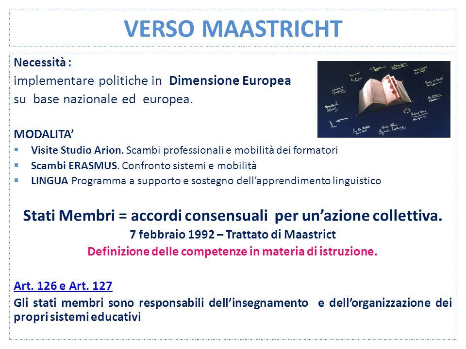 VERSO MAASTRICHT Necessità : implementare politiche in Dimensione Europea su base nazionale ed europea. MODALITA'  Visite Studio Arion. Scambi profes
