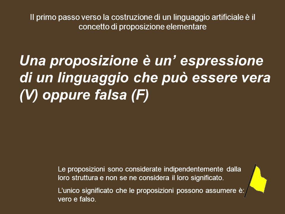 Il primo passo verso la costruzione di un linguaggio artificiale è il concetto di proposizione elementare Una proposizione è un' espressione di un lin