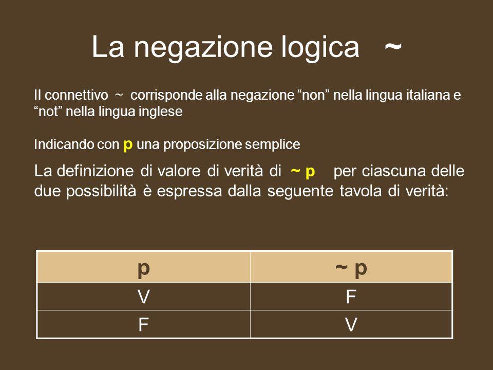 """La negazione logica ~ Il connettivo ~ corrisponde alla negazione """"non"""" nella lingua italiana e """"not"""" nella lingua inglese La definizione di valore di"""