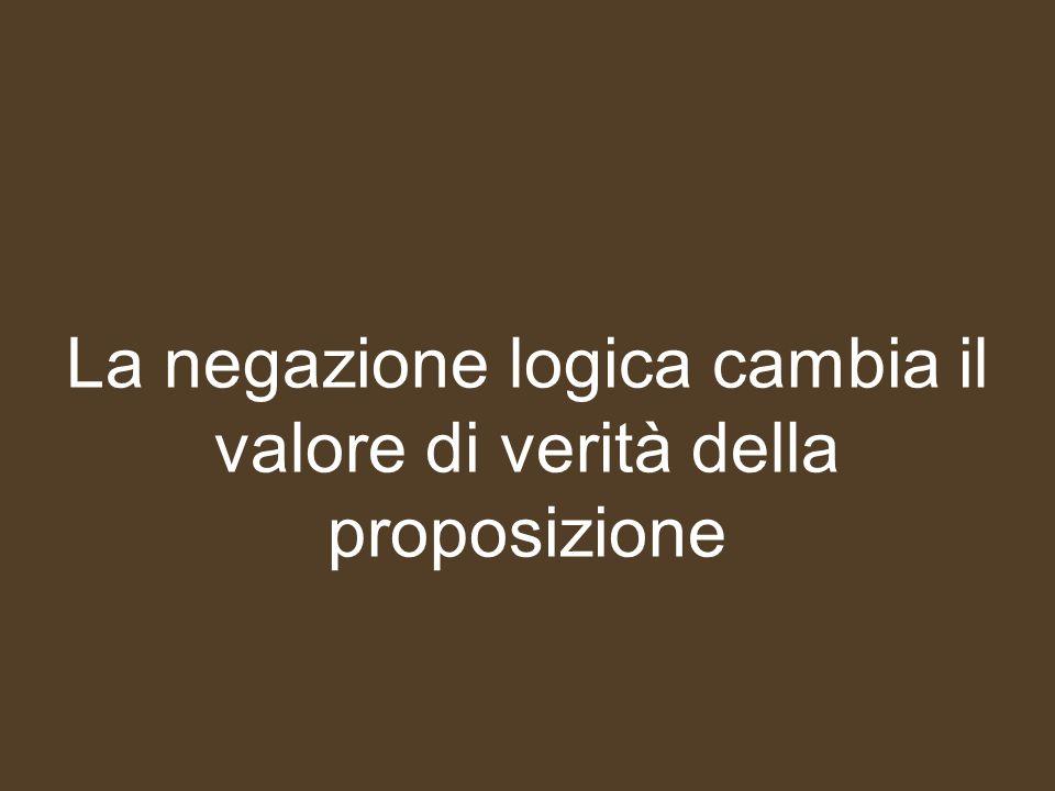 La negazione logica cambia il valore di verità della proposizione