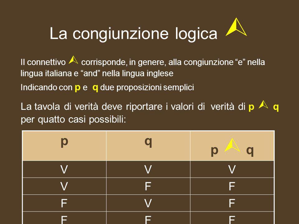 """La congiunzione logica  Il connettivo  corrisponde, in genere, alla congiunzione """"e"""" nella lingua italiana e """"and"""" nella lingua inglese La tavola di"""