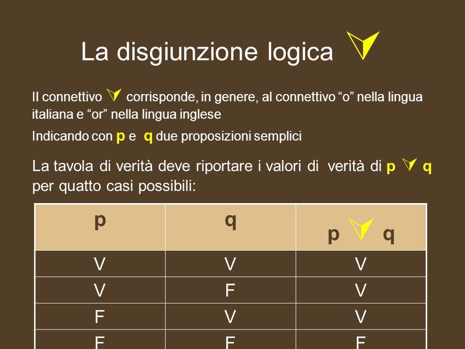 """La disgiunzione logica  Il connettivo  corrisponde, in genere, al connettivo """"o"""" nella lingua italiana e """"or"""" nella lingua inglese La tavola di veri"""