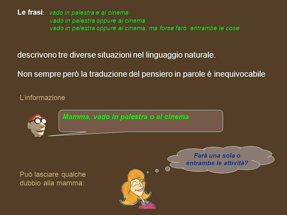 Per evitare gli equivoci che possono essere determinati dall'uso della lingua naturale è opportuno costruire un linguaggio artificiale preciso non ambiguo