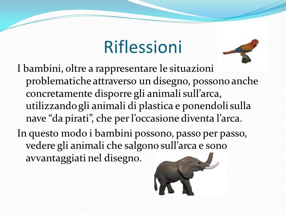 I bambini, oltre a rappresentare le situazioni problematiche attraverso un disegno, possono anche concretamente disporre gli animali sull'arca, utiliz