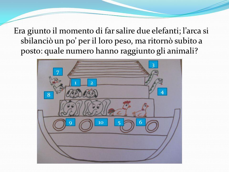 Era giunto il momento di far salire due elefanti; l'arca si sbilanciò un po' per il loro peso, ma ritornò subito a posto: quale numero hanno raggiunto gli animali.