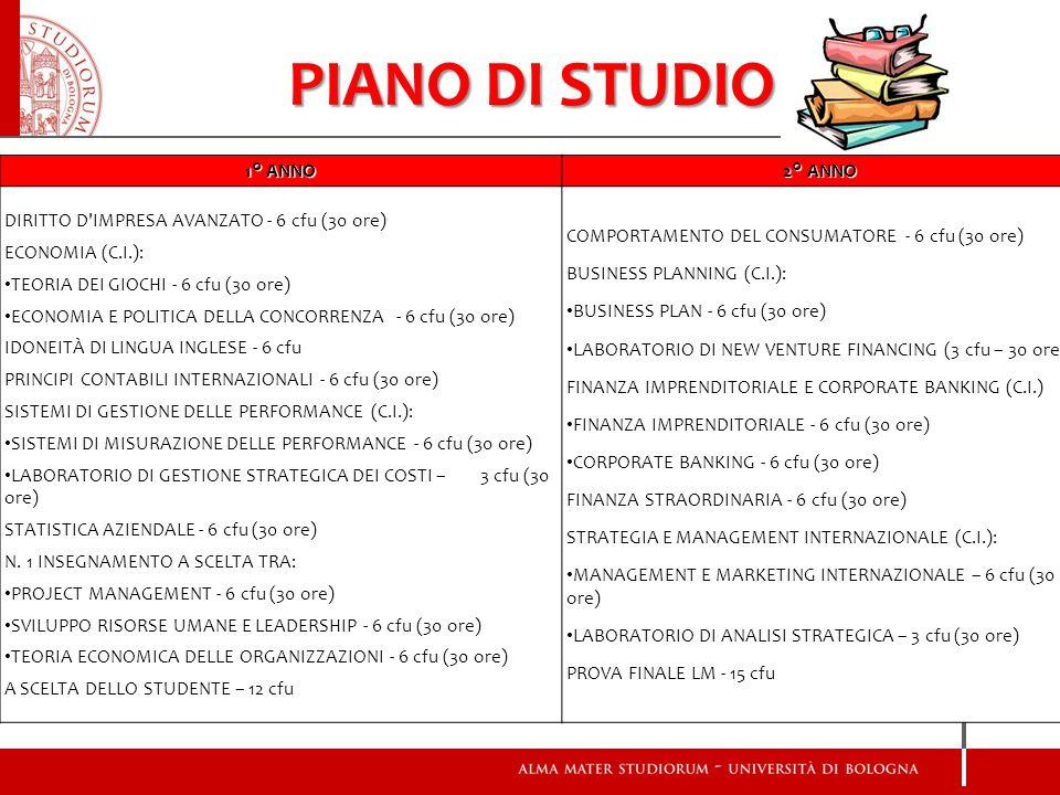 PIANO DI STUDIO 1° ANNO 2° ANNO DIRITTO D IMPRESA AVANZATO - 6 cfu (30 ore) ECONOMIA (C.I.): TEORIA DEI GIOCHI - 6 cfu (30 ore) ECONOMIA E POLITICA DELLA CONCORRENZA - 6 cfu (30 ore) IDONEITÀ DI LINGUA INGLESE - 6 cfu PRINCIPI CONTABILI INTERNAZIONALI - 6 cfu (30 ore) SISTEMI DI GESTIONE DELLE PERFORMANCE (C.I.): SISTEMI DI MISURAZIONE DELLE PERFORMANCE - 6 cfu (30 ore) LABORATORIO DI GESTIONE STRATEGICA DEI COSTI – 3 cfu (30 ore) STATISTICA AZIENDALE - 6 cfu (30 ore) N.