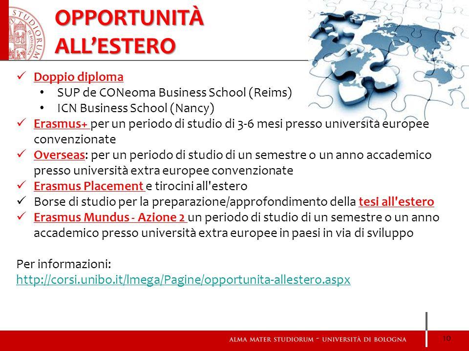 Doppio diploma SUP de CONeoma Business School (Reims) ICN Business School (Nancy) Erasmus+ per un periodo di studio di 3-6 mesi presso università euro