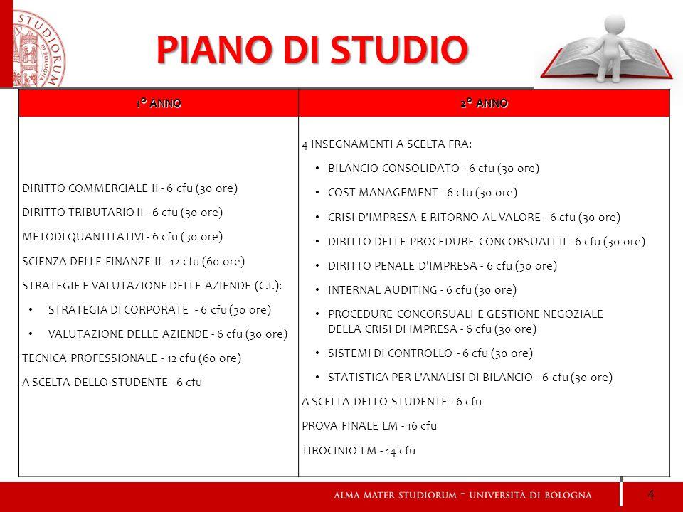 PIANO DI STUDIO 1° ANNO 2° ANNO DIRITTO COMMERCIALE II - 6 cfu (30 ore) DIRITTO TRIBUTARIO II - 6 cfu (30 ore) METODI QUANTITATIVI - 6 cfu (30 ore) SC