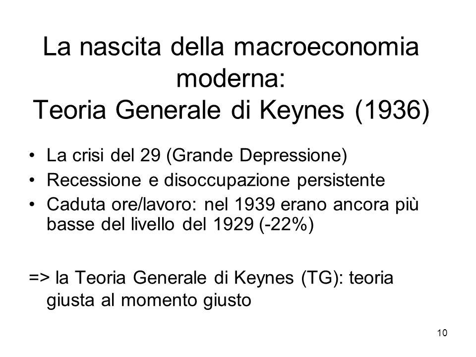 10 La nascita della macroeconomia moderna: Teoria Generale di Keynes (1936) La crisi del 29 (Grande Depressione) Recessione e disoccupazione persisten