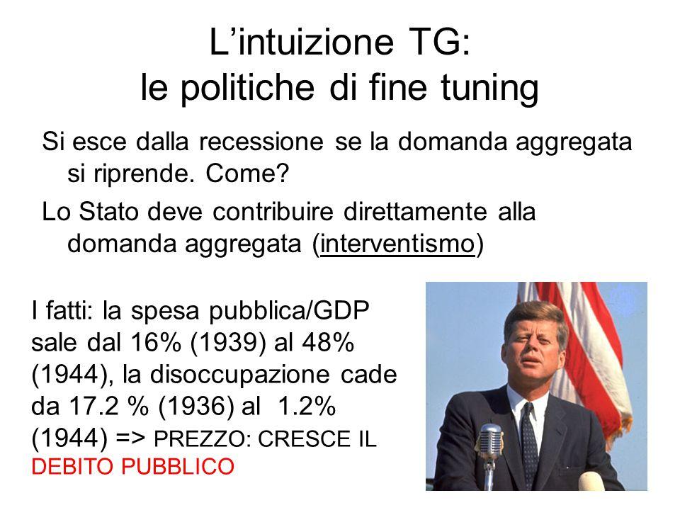 11 L'intuizione TG: le politiche di fine tuning Si esce dalla recessione se la domanda aggregata si riprende. Come? Lo Stato deve contribuire direttam
