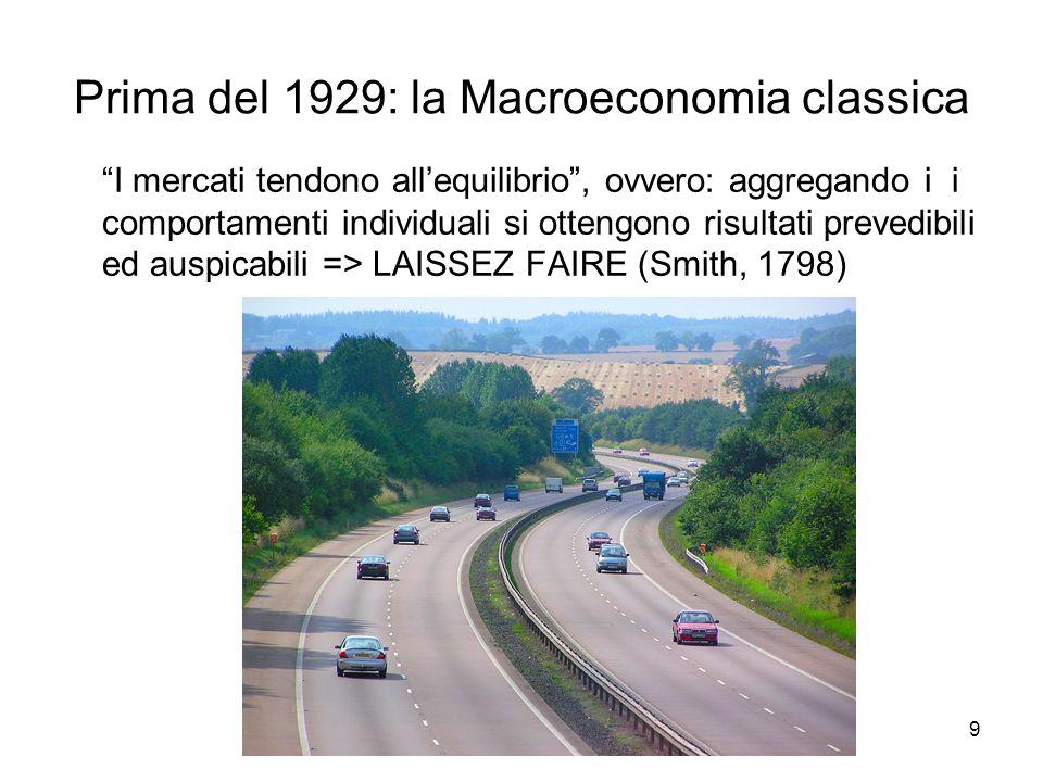 """9 Prima del 1929: la Macroeconomia classica """"I mercati tendono all'equilibrio"""", ovvero: aggregando i i comportamenti individuali si ottengono risultat"""