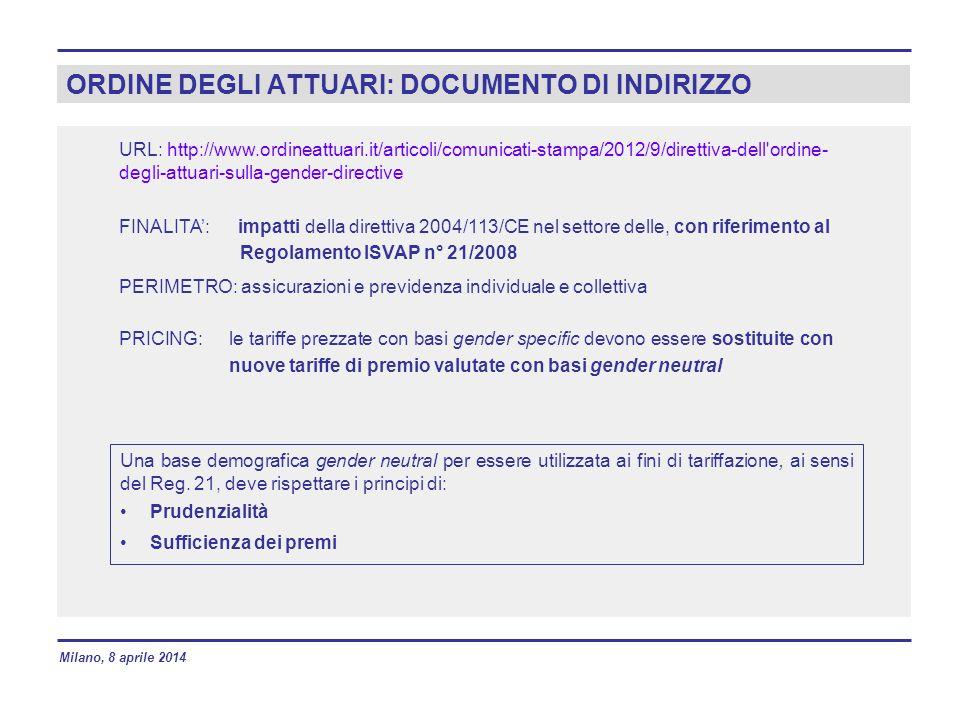 ORDINE DEGLI ATTUARI: DOCUMENTO DI INDIRIZZO URL: http://www.ordineattuari.it/articoli/comunicati-stampa/2012/9/direttiva-dell ordine- degli-attuari-sulla-gender-directive FINALITA': impatti della direttiva 2004/113/CE nel settore delle, con riferimento al Regolamento ISVAP n° 21/2008 PRICING: le tariffe prezzate con basi gender specific devono essere sostituite con nuove tariffe di premio valutate con basi gender neutral Una base demografica gender neutral per essere utilizzata ai fini di tariffazione, ai sensi del Reg.