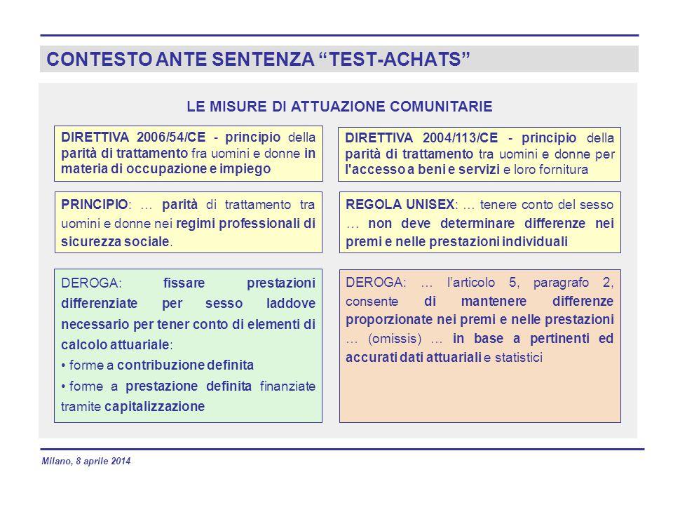 CONTESTO ANTE SENTENZA TEST-ACHATS LE MISURE DI ATTUAZIONE COMUNITARIE DIRETTIVA 2004/113/CE - principio della parità di trattamento tra uomini e donne per l accesso a beni e servizi e loro fornitura DIRETTIVA 2006/54/CE - principio della parità di trattamento fra uomini e donne in materia di occupazione e impiego Milano, 8 aprile 2014 PRINCIPIO: … parità di trattamento tra uomini e donne nei regimi professionali di sicurezza sociale.