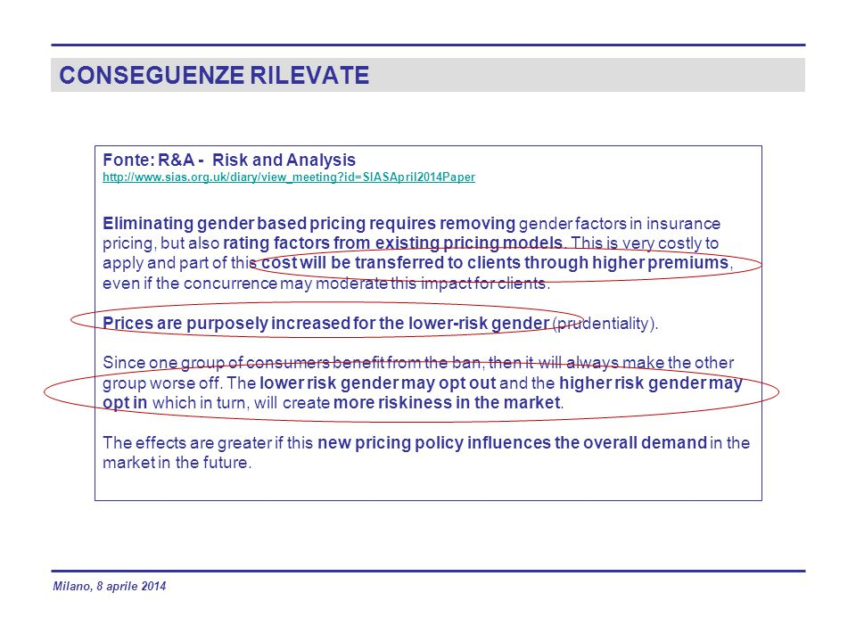 CONSEGUENZE RILEVATE Fonte: R&A - Risk and Analysis http://www.sias.org.uk/diary/view_meeting?id=SIASApril2014Paper Eliminating gender based pricing r