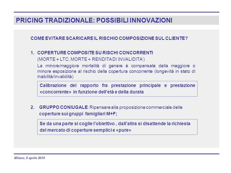 PRICING TRADIZIONALE: POSSIBILI INNOVAZIONI 2.GRUPPO CONIUGALE: Ripensare alla proposizione commerciale delle coperture sui gruppi famigliari M+F; Se