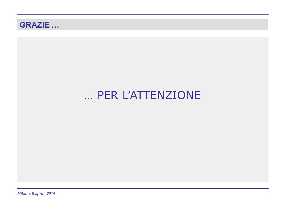 GRAZIE … … PER L'ATTENZIONE Milano, 8 aprile 2014