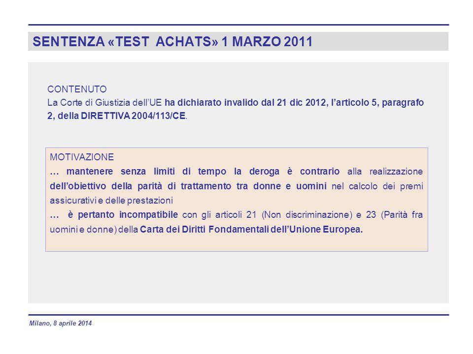 SENTENZA «TEST ACHATS» 1 MARZO 2011 CONTENUTO La Corte di Giustizia dell'UE ha dichiarato invalido dal 21 dic 2012, l'articolo 5, paragrafo 2, della D