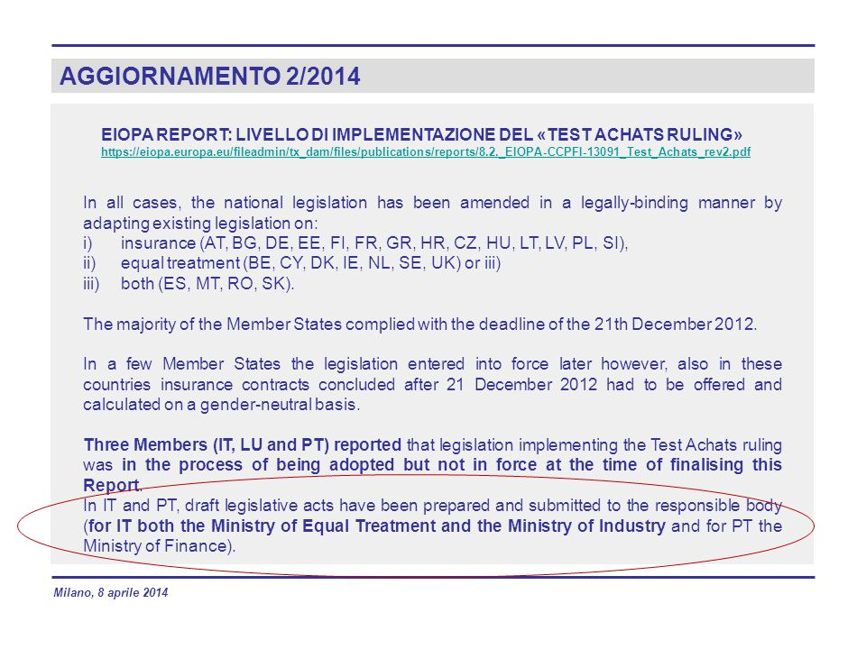 AGGIORNAMENTO 2/2014 EIOPA REPORT: LIVELLO DI IMPLEMENTAZIONE DEL «TEST ACHATS RULING» https://eiopa.europa.eu/fileadmin/tx_dam/files/publications/reports/8.2._EIOPA-CCPFI-13091_Test_Achats_rev2.pdf Milano, 8 aprile 2014 In all cases, the national legislation has been amended in a legally-binding manner by adapting existing legislation on: i)insurance (AT, BG, DE, EE, FI, FR, GR, HR, CZ, HU, LT, LV, PL, SI), ii)equal treatment (BE, CY, DK, IE, NL, SE, UK) or iii) iii)both (ES, MT, RO, SK).