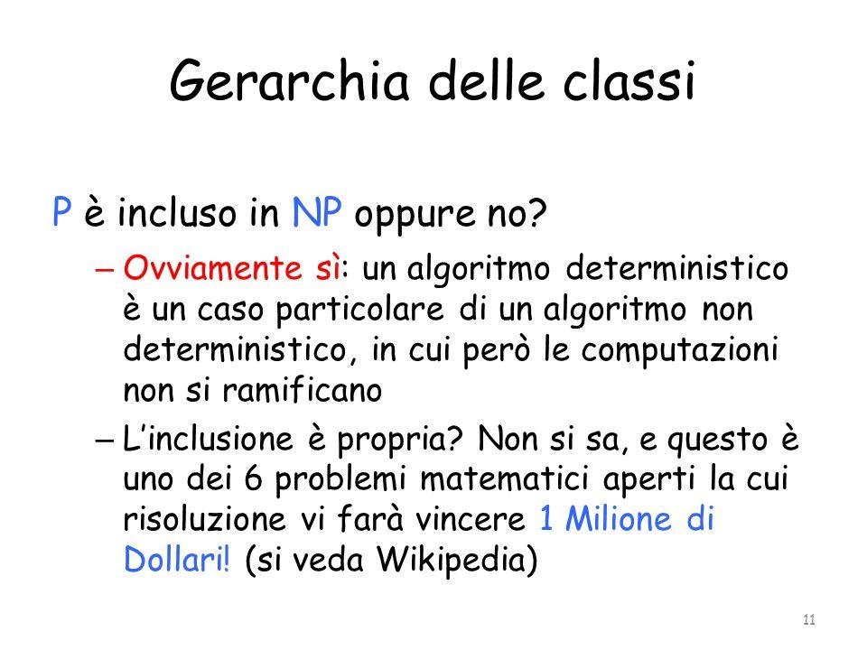Gerarchia delle classi P è incluso in NP oppure no? – Ovviamente sì: un algoritmo deterministico è un caso particolare di un algoritmo non determinist