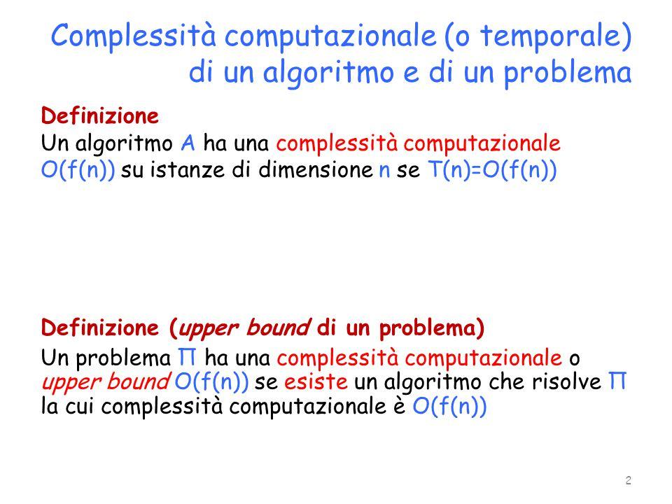 La classe Time Ora che abbiamo definito i concetti di dimensione dell'istanza, modello di calcolo e notazione asintotica ''O'', possiamo introdurre la classe Time: Data un'istanza di dimensione n, e data una qualunque funzione f(n), chiamiamo Time(f(n)) l'insieme dei problemi che possono essere risolti sulla RAM in tempo O(f(n)).