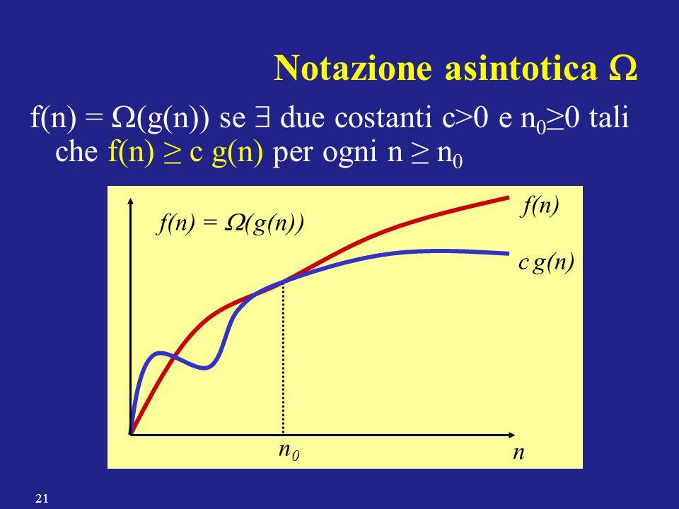 f(n) =  (g(n)) se  due costanti c>0 e n 0 ≥0 tali che f(n) ≥ c g(n) per ogni n ≥ n 0 Notazione asintotica  n0n0 n f(n) =  ( g(n) ) f(n) c g(n) 21
