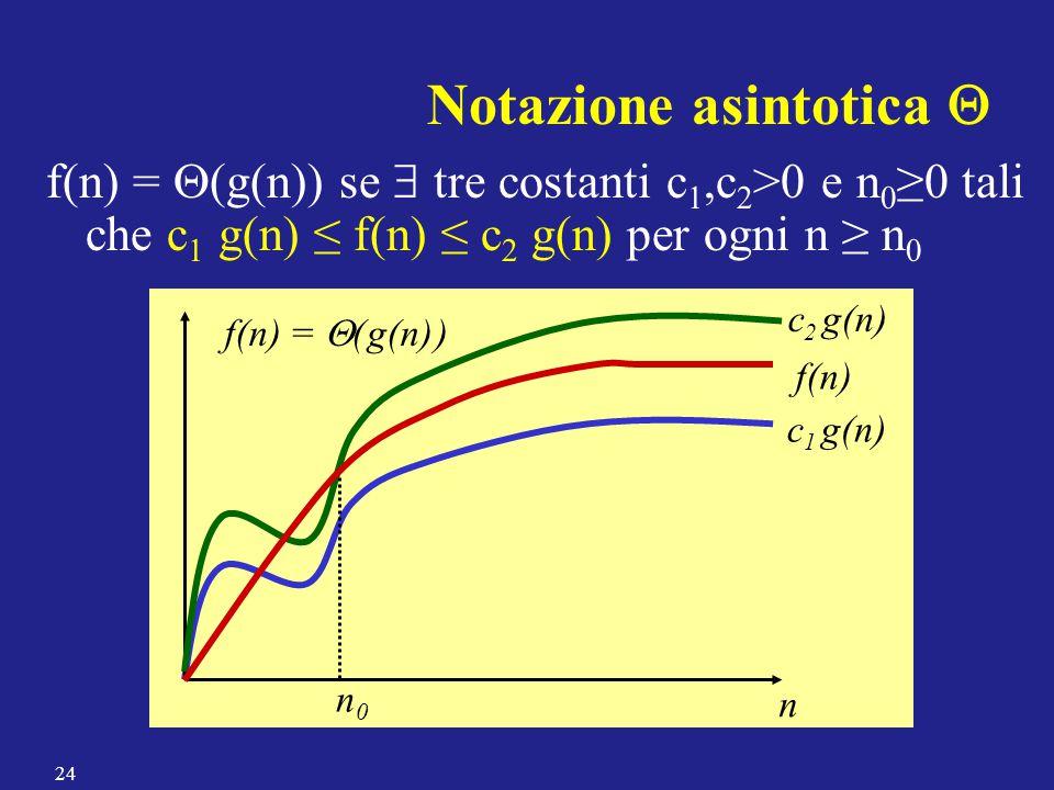 f(n) =  (g(n)) se  tre costanti c 1,c 2 >0 e n 0 ≥0 tali che c 1 g(n) ≤ f(n) ≤ c 2 g(n) per ogni n ≥ n 0 Notazione asintotica  n0n0 n f(n) =  ( g(