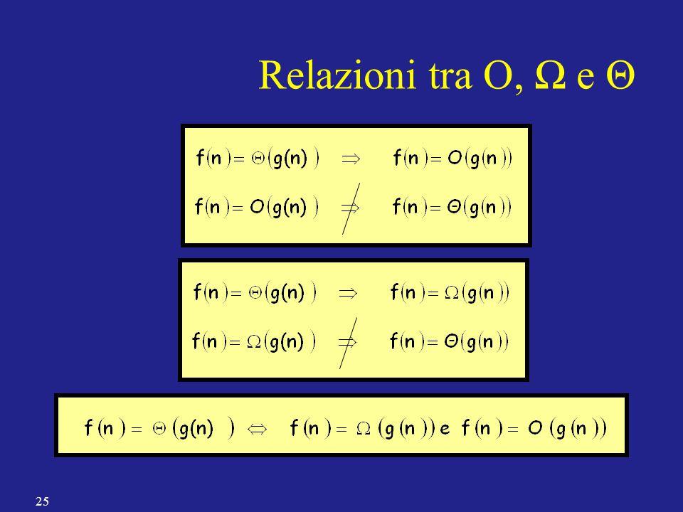 Relazioni tra O, Ω e Θ 25